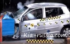 Краш-тест Kia Picanto 2004